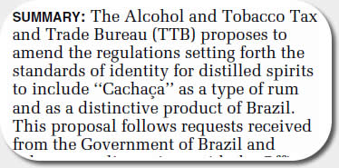 TTB Proposed Amendment